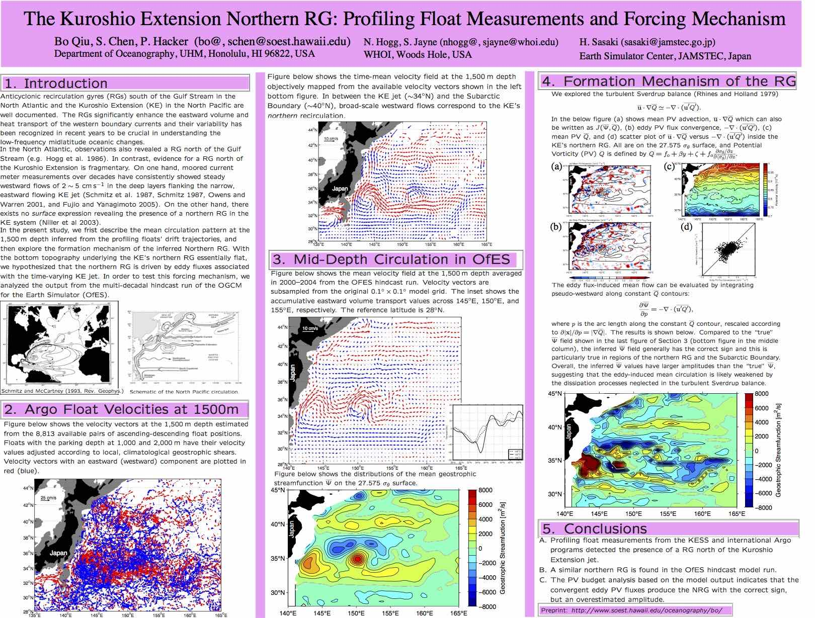 The Kurishio Extension Northern RG: Profiling Float Measurements and Forcing Mechanism